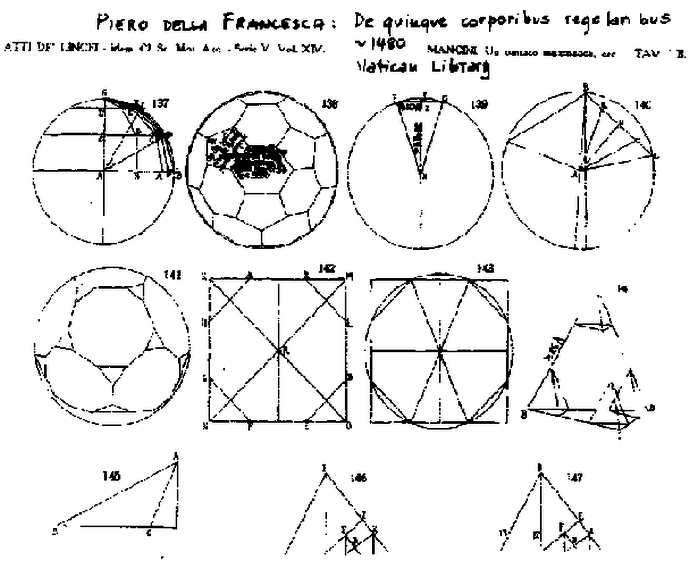 Fuleren kod Pjera dela Frančeske, 15. vek