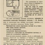Veselin Lučić, inženjer, olučavanje, 1912